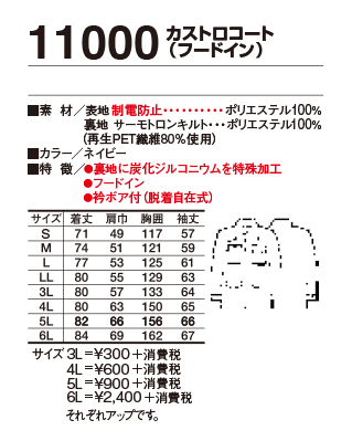 11000