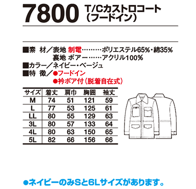 7800_2019