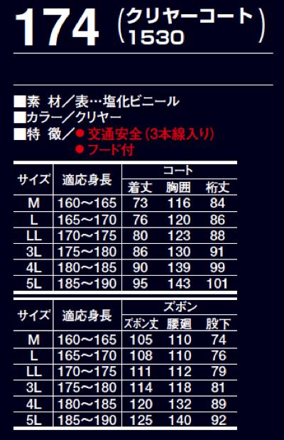 174 (クリヤーコート 1530)仕様。