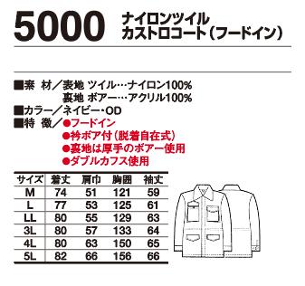 5000_2019